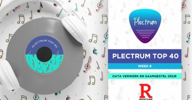 Plectrum Top 40 Week 8